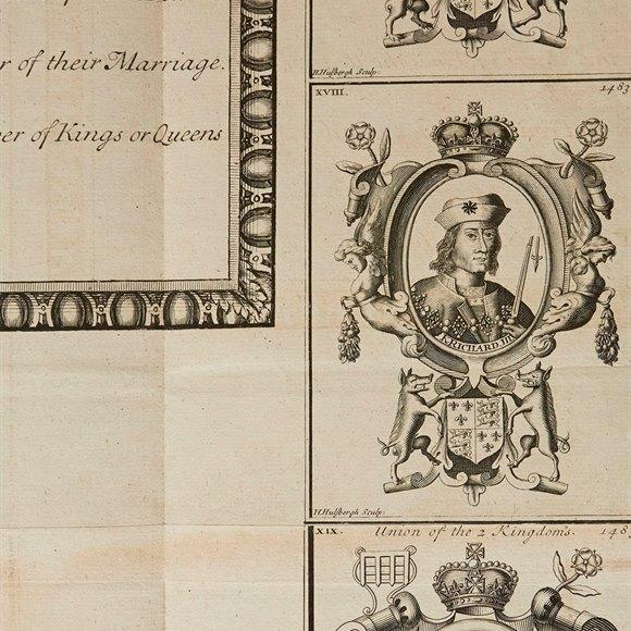 RARE ANTIQUE 1048 - 1705 ROYAL LINE OF ENGLAND CHART 1706